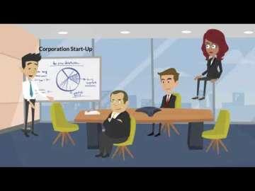 Fresh Docs Inc Credit & Business Bundle System For Funding